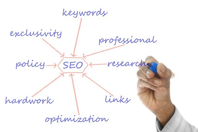seo-structure